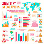 Chemistry infographics charts — Stock Vector