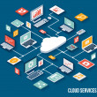 Mobile cloud services isometric — Stock Vector #48196749