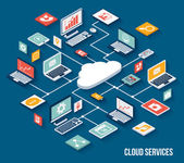 Mobile cloud services isometric — Stock Vector