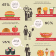 Fast food infographic — Stock Vector #48587009