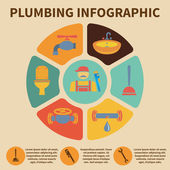 Plumbing icon infographic — Stock Vector