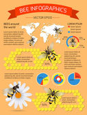 Bee infographics set — Stock Vector