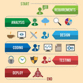 Software development infographics — Vettoriale Stock