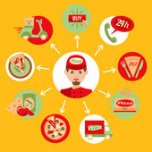 Pizza delivery boy icons set — Stock Vector