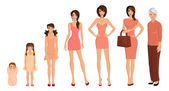 Generation woman set — Vector de stock