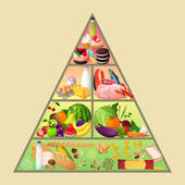 Food pyramid concept — Stockvektor