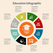 Online education infographic — Stock Vector