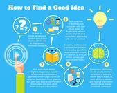 Finding idea process — Stock Vector