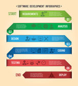 Software development paper infographics — Stok Vektör