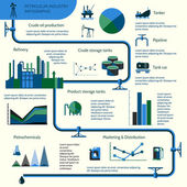 Oil production infographics — Vecteur