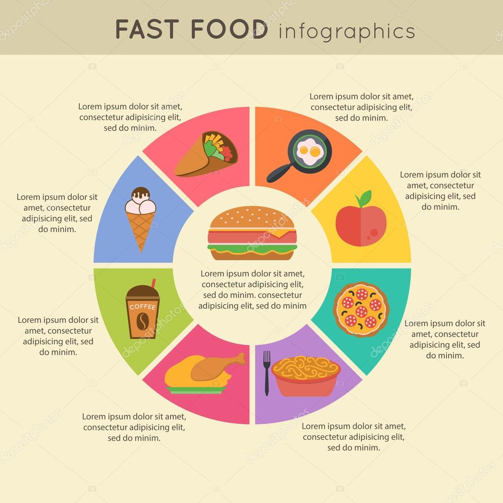 Infographic video food