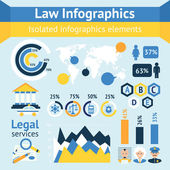 Law and justice infographics — Stock Vector