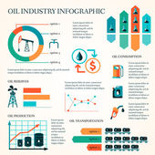 Oil production infographics — Stock Vector
