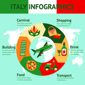 Italy travel infographics — Stock Vector