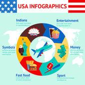 USA travel infographics — Stock Vector