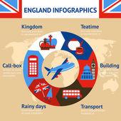 London England infographics — Stock Vector