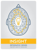 Brain maze. The path to insight — Stock Vector