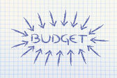 Business key concepts: Budget — Stock Photo