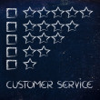 Stock Photo: Evaluation and feedback on customer service performances