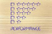 Oceny i opinie na temat klienta usługi występy — Zdjęcie stockowe