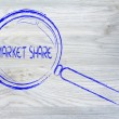 Stock Photo: Magnifying glass, focusing on market share