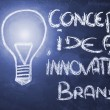 Concept idea innovation & branding, lightbulb on blackboard — Stock Photo