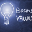 Lightbulb on blackboard, brand values — Stock Photo