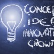 Concept idea innovation & growth, lightbulb on blackboard — Stock Photo
