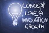 Concept idea innovation & growth, lightbulb on blackboard — Stock Photo