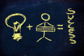 A good idea plus an investor equals success — Stock Photo