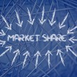 Business key concepts: market share — Stockfoto