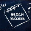 How to reach success, message on memo on blackboard — 图库照片