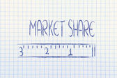 Measure your market share — Stock Photo
