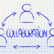 Stock Photo: Collaboration, design with group of co-workers