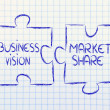 Stock Photo: Vision and market share,jigsaw puzzle design