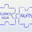 Stock Photo: Business vision and profits,jigsaw puzzle design
