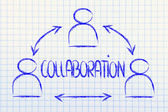 Collaboration, design with group of co-workers — Stock Photo