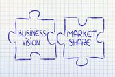 Vision and market share,jigsaw puzzle design — Stock Photo