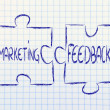 Stock Photo: Marketing & feedback, jigsaw puzzle design