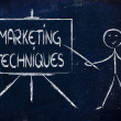 Stock Photo: Learn about marketing techniques