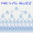 Online communication: news buzz and social networking — Stock Photo #35853969