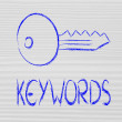 Keywords, searches and internet — Stock Photo