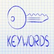 Keywords, searches and internet — Stock Photo #36448145