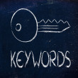 Keywords, searches and internet — Stock Photo #36448247