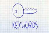 Keywords, searches and internet — Foto Stock
