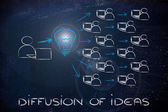 Diffusion and exchange of ideas through the internet — Stock Photo
