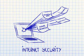 Internet security and the risks for confidential information — Stock Photo