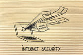 Internet security and the risks for confidential information — Photo