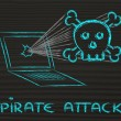 Malware threats and internet security, skull and pc — Stock Photo #40409309