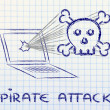 Malware threats and internet security, skull and pc — Stock Photo #40409397